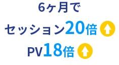 6ヶ月でセッション20倍PV18倍