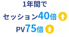 1年間でセッション40倍PV75倍